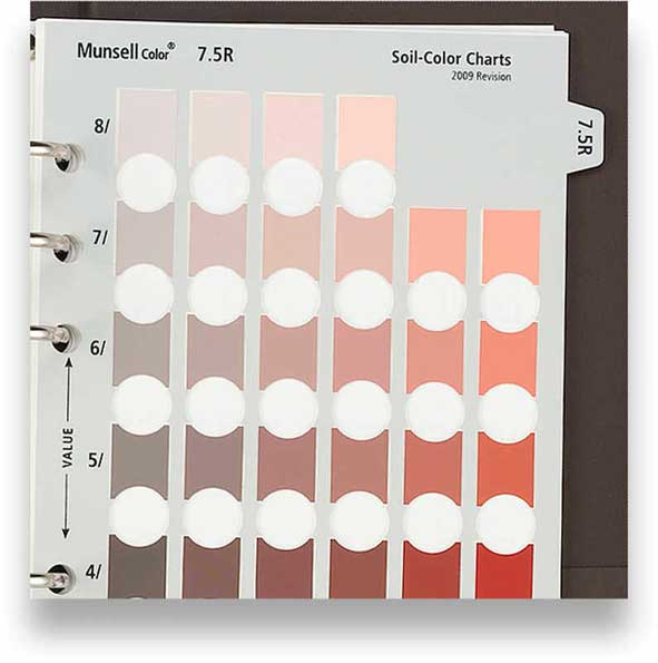 munsell book of soil color charts 2009 rev - Munsell Book Of Color Pdf
