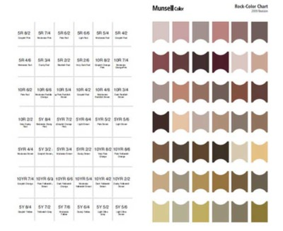 Sample General Color Chart  Sample Ideas