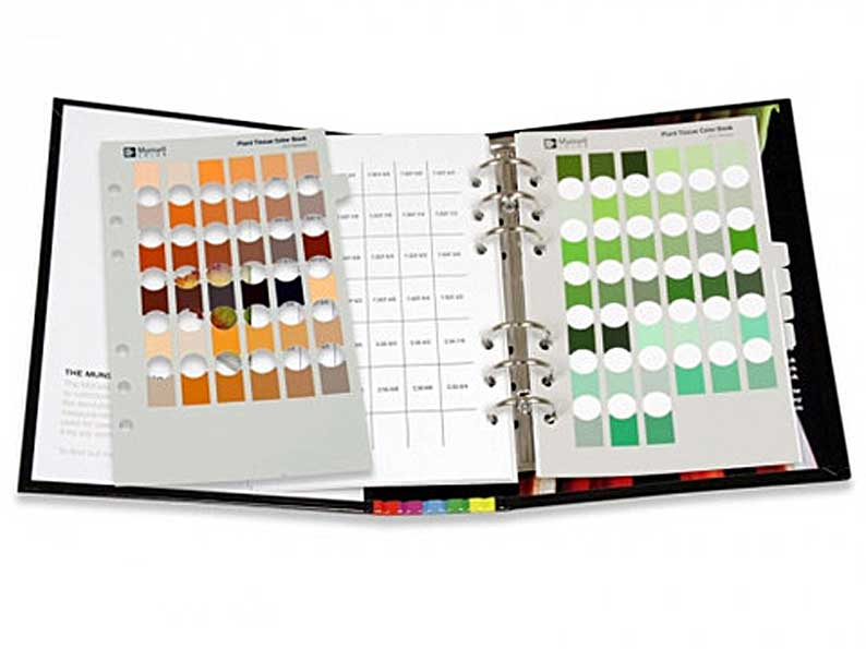 munsell plant tissue book of color charts - Munsell Book Of Color