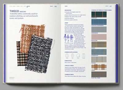 The complete fabric guide